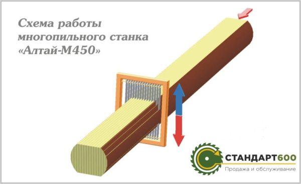 схема M-450